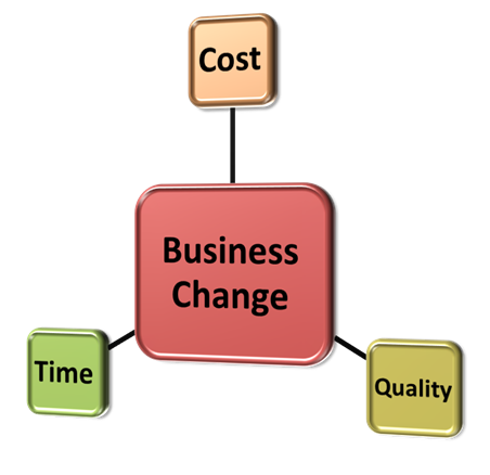 blog-business-change2